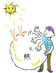 会社案内 理念 イメージイラスト